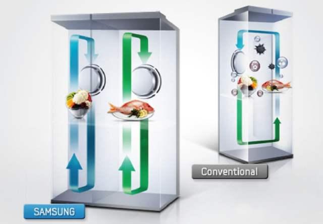 Teknologi Twin Cooling Plus Kulkas Samsung