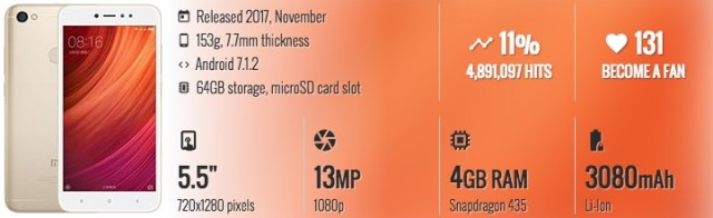 Xiaomi Redmi Y1 Note 5A