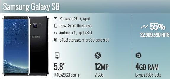 Samsung Galaxy S8 hp samsung yang mendukung wireless charging