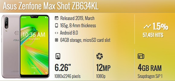 Asus Zenfone Max Shot ZB634KL Full specifications