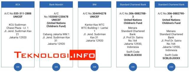 Rekening Resmi UNICEF Indonesia