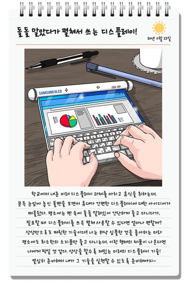 sketsa layar gulung Samsung