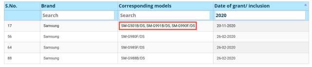 Samsung Galaxy S21 BIS certification