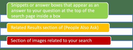 dynamic search results SERP Teknologiia