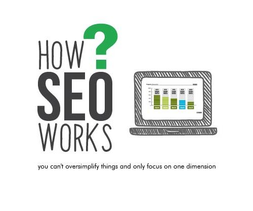 Teknologiia- SEO information and how it works