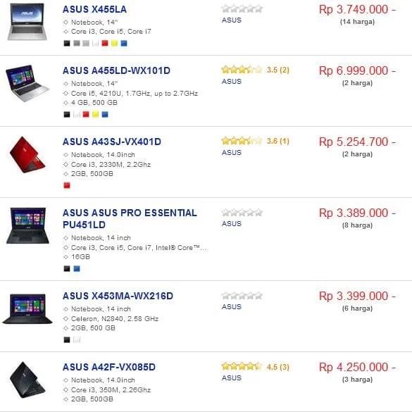 Image Result For Harga Laptop Acer  Inch