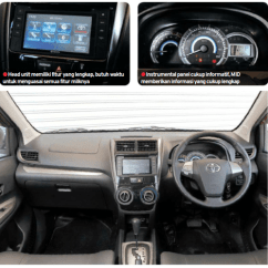 Spesifikasi Head Unit Grand New Veloz Toyota All Kijang Innova 2.4 A/t Diesel Harga Fitur Avanza Matic Februari Maret 2019 Tuas Transmisi Mengadopsi Jenis Gate Sehingga Mempermudah Untuk Perpindahan Gear Secara
