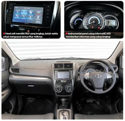 spesifikasi grand new veloz all camry 2.5 l a/t hybrid harga fitur avanza matic februari maret 2019 tuas transmisi mengadopsi jenis gate sehingga mempermudah untuk perpindahan gear secara