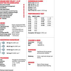 Harga Grand New Avanza Veloz 2018 All Kijang Innova 2.4 G A/t Diesel Lux Spesifikasi Fitur Matic ...