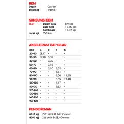 Grand New Avanza 2019 Harga Toyota Yaris Trd Turbo Spesifikasi Fitur All Veloz Matic ...