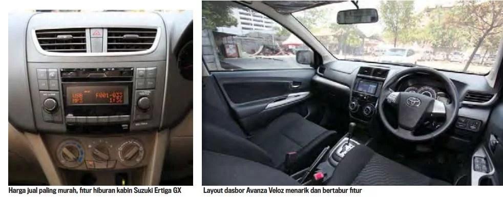 grand new avanza veloz matic headlamp mobilio ertiga livina mana mpv terbaik ...