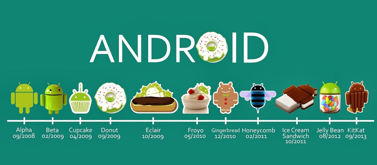 Resultado de imagen de diferentes versiones de android