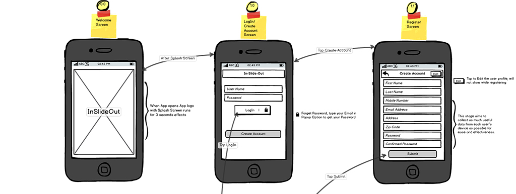 Inslide Out App By Teknowledge