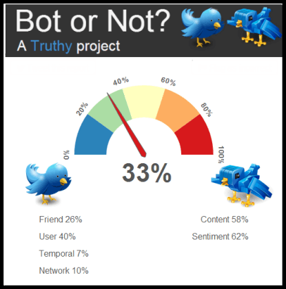 Twitter Bots, not up my skirt! ~ TekSec