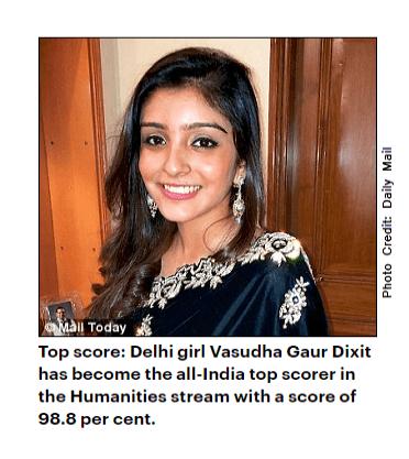 Vasudha Gaur Dixit