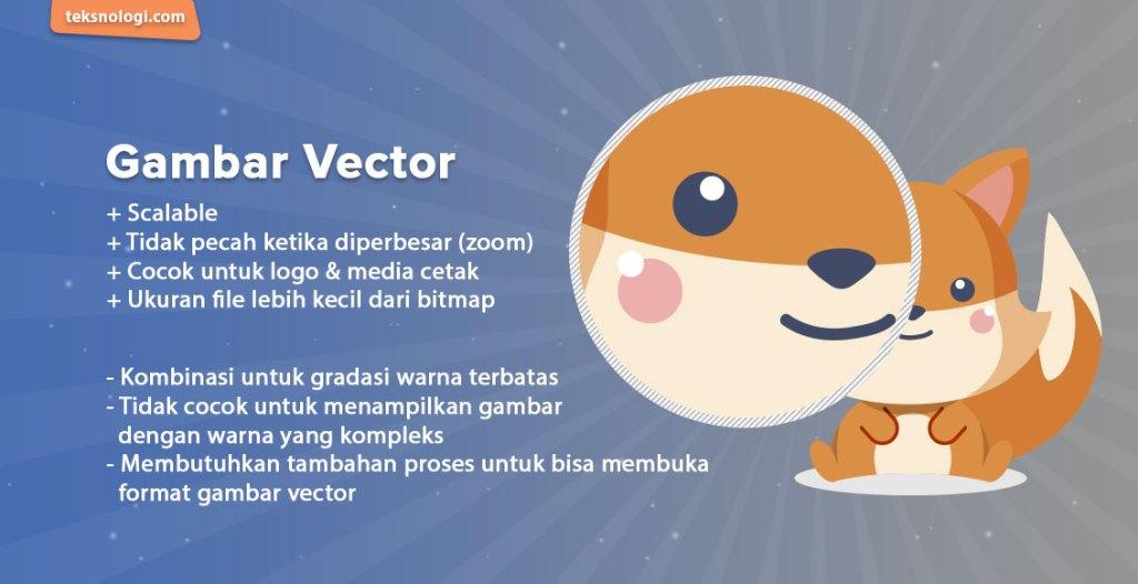 apa itu vector dan kelebihannya