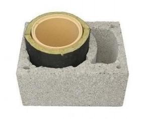 niko keramikiniai kaminai