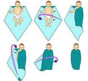 Apakah kaedah pelting toddler