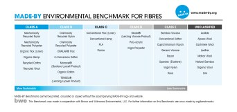 fibre_benchmark_2013_jpg_16578