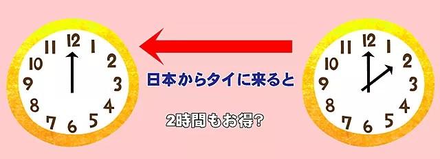 日本とタイの時差は2時間