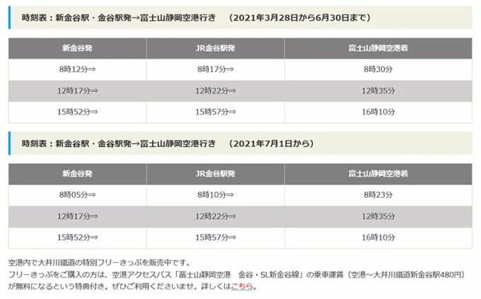 金谷駅発ー静岡空港行きのバス時刻表