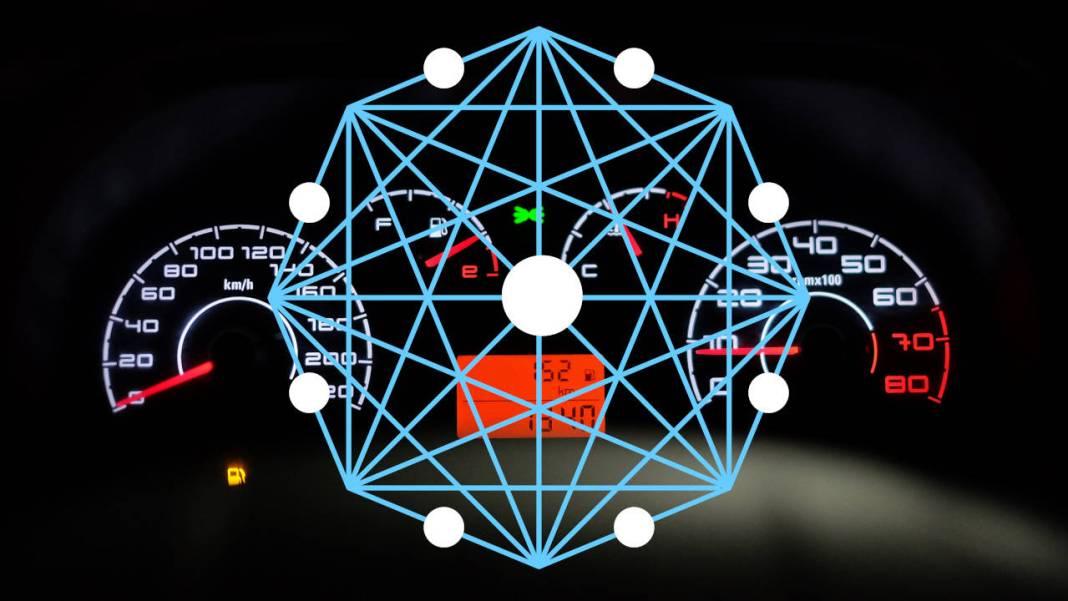 mobi-blockchain-autos