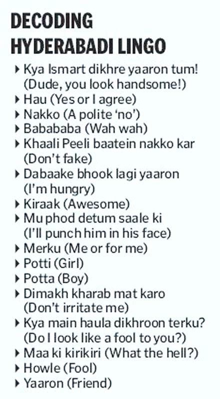 Telugu Swear Words : telugu, swear, words, Hyderabadi