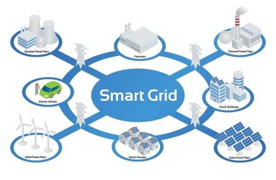 smart grid scheme