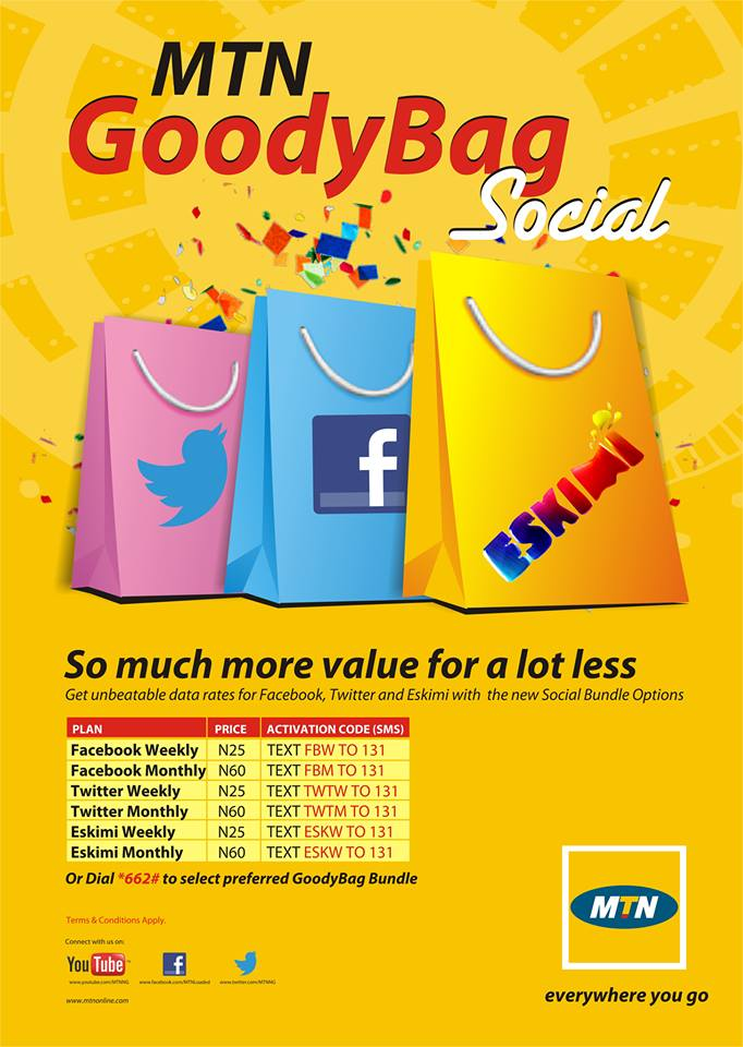 MTN Goody Bags: A Cheap Access to Social Networks