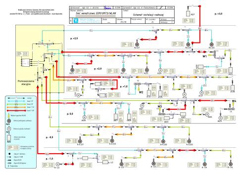 sieć wnętrzowa GSM