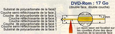 TypeDVD.gif