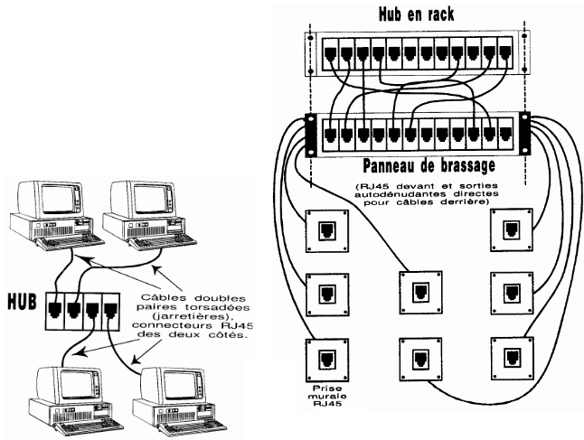 HUB 10 base T