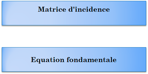 matrice d'incidence equation fondamentale