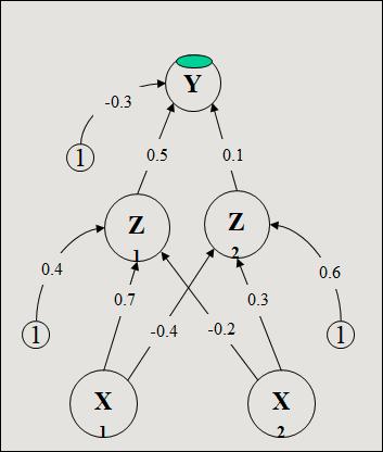 image 297