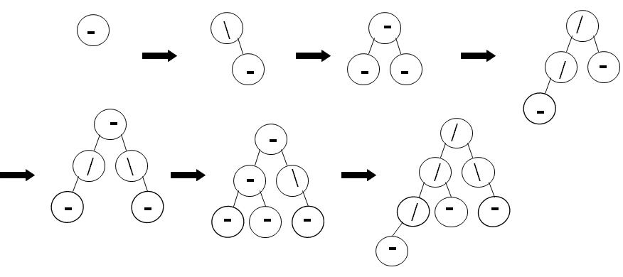 Après une insertion, si l'arbre est un AVL alors on ne fait rien. Comme sur l'exemple ci-dessous :