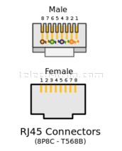 Programming Adapter For Philips PRM80 Series Radios