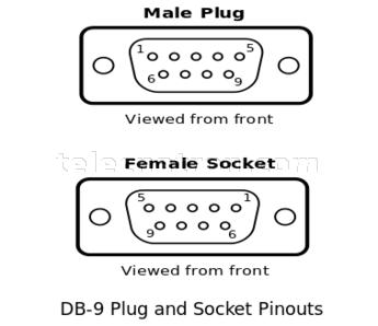 DB-9 Connector Pinout