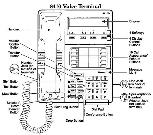 U of O Telecom Services: Using Avaya Telephone Features