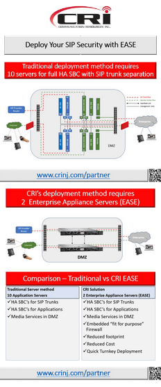 Sip telecom reseller podcast cri helps enterprise deploy sip security with ease fandeluxe Gallery