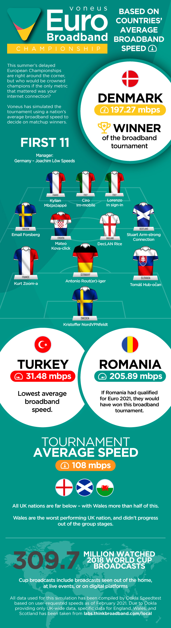 infograph-voneus.jpg
