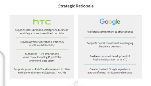 HTC Google strategic rationale