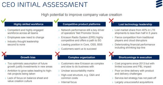 Ericsson CEO assessment