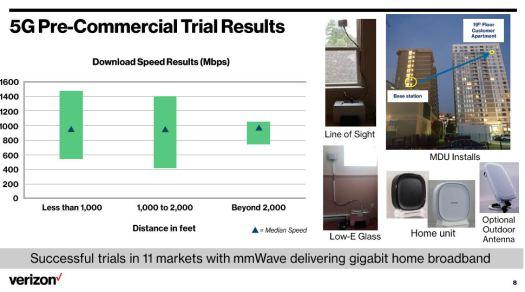 Verizon fixed 5G slide 4