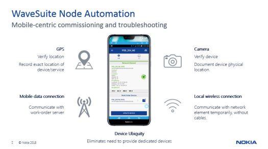 Nokia WaveSuite slide 2
