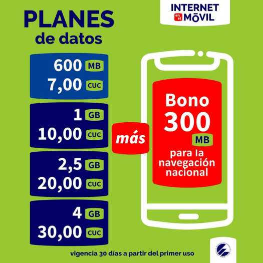 internet_movil_planes