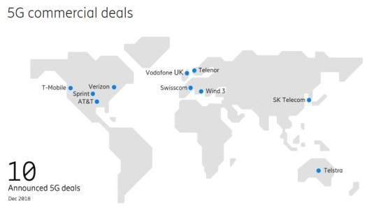 Ericsson 5G deal wins