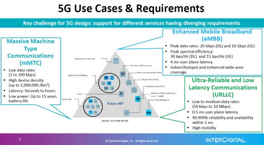 Interdigital 5G slide