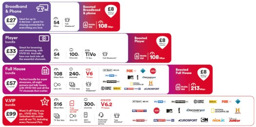 Virgin Media's new bundles