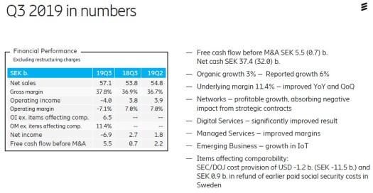 Ericsson Q3 2019 slide 1