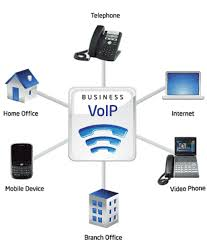 I thought You'd Never Ask. What is Unified Communication?